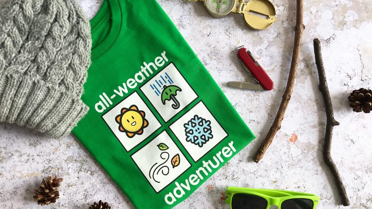 How To Create an Adventurer Kit