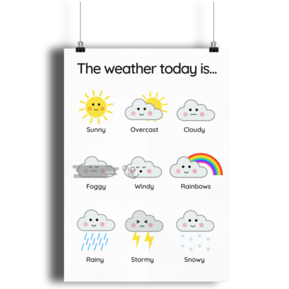 Weather Clouds Poster Print